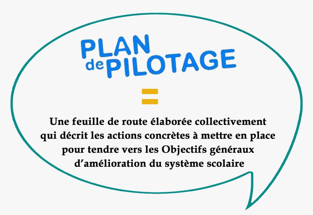 FAQ Plan de pilotage Visuel 01