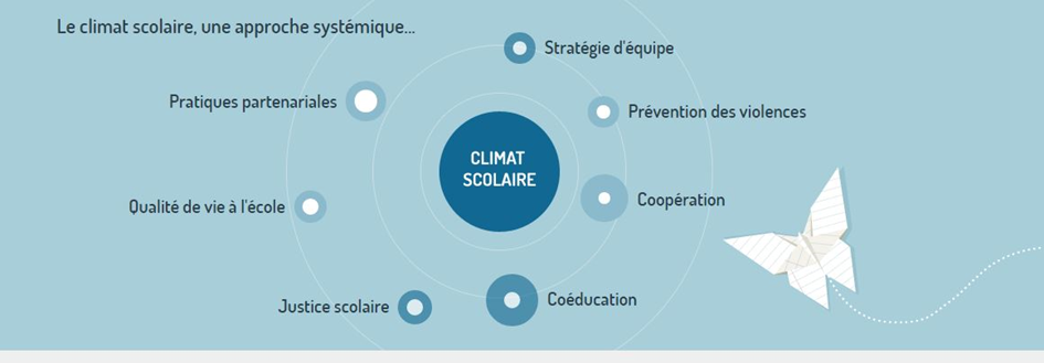 analyse climat scolaire